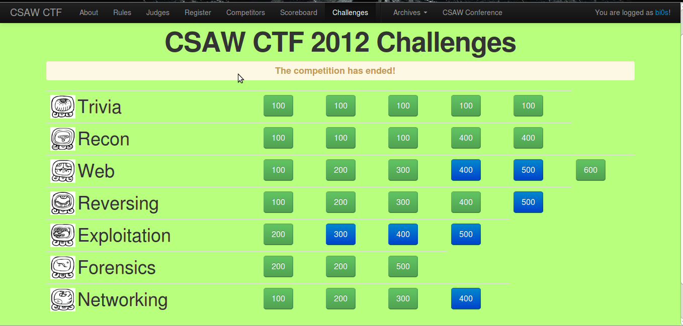 Capture The Flag Competition Guide – FSTM KUIS