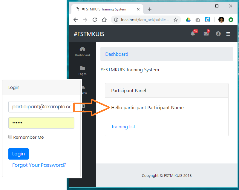 User participant login, paparan skrin participant panel